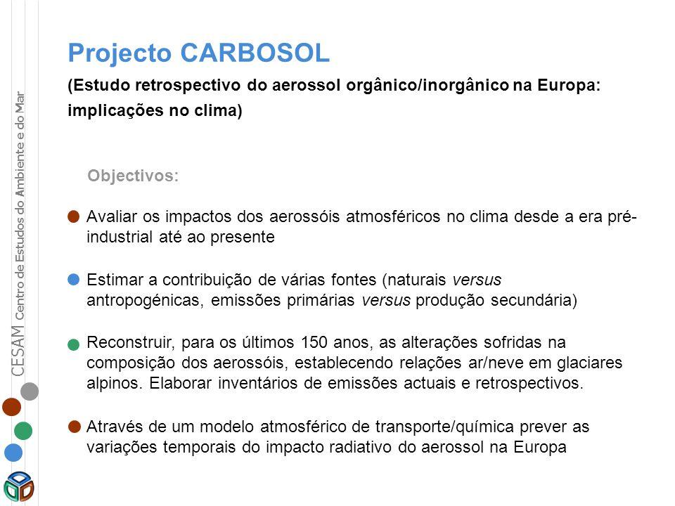 CESAM Centro de Estudos do Ambiente e do Mar Projecto CARBOSOL (Estudo retrospectivo do aerossol orgânico/inorgânico na Europa: implicações no clima)