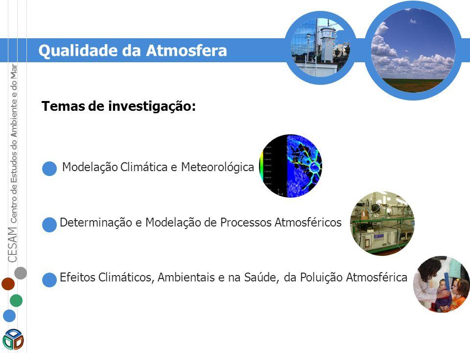 Qualidade da Atmosfera Temas de investigação: Modelação Climática e Meteorológica Determinação e Modelação de Processos Atmosféricos Efeitos Climático