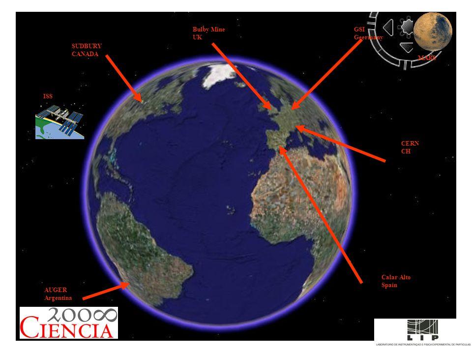 SUDBURY CANADA Bulby Mine UK GSI Geermany CERN CH Calar Alto Spain AUGER Argentina ISS MARS