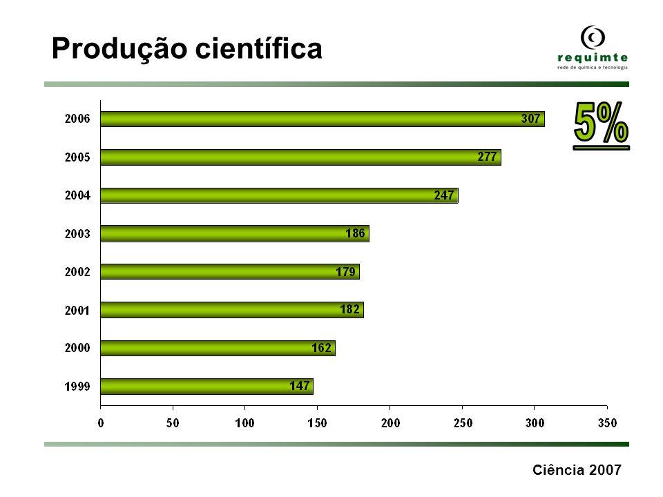 Ciência 2007 Produção científica
