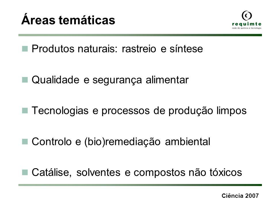 Ciência 2007 Áreas temáticas Produtos naturais: rastreio e síntese Qualidade e segurança alimentar Tecnologias e processos de produção limpos Controlo