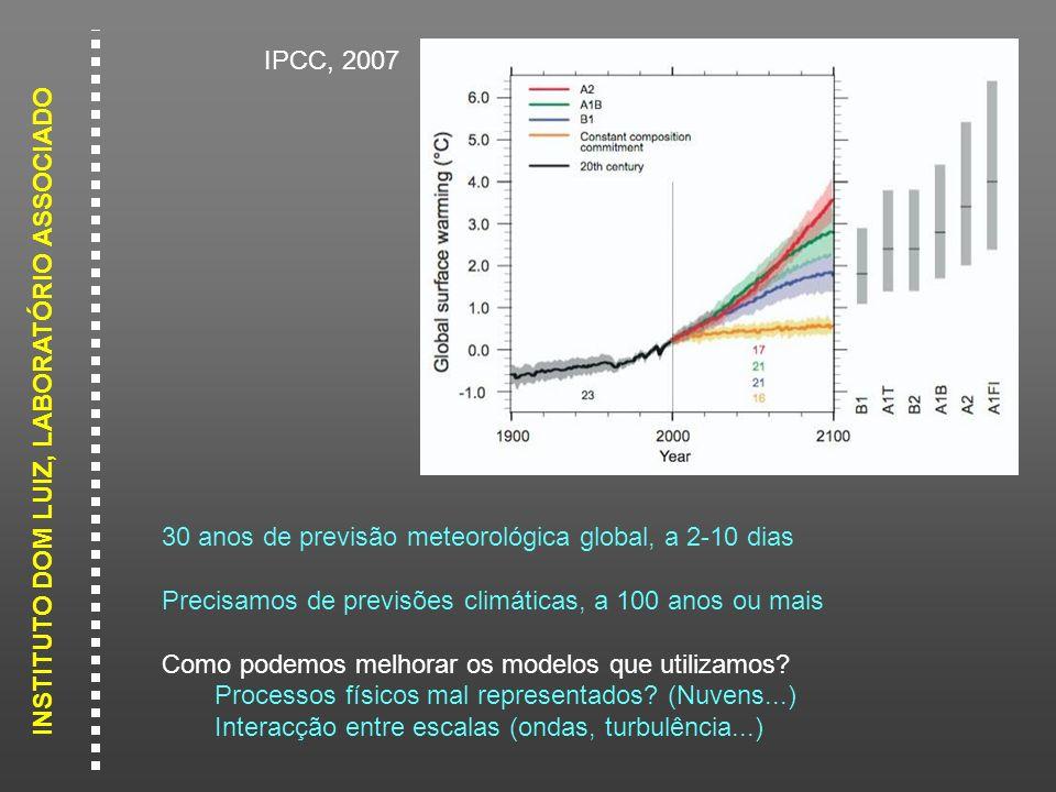 INSTITUTO DOM LUIZ, LABORATÓRIO ASSOCIADO IPCC, 2007 30 anos de previsão meteorológica global, a 2-10 dias Precisamos de previsões climáticas, a 100 a