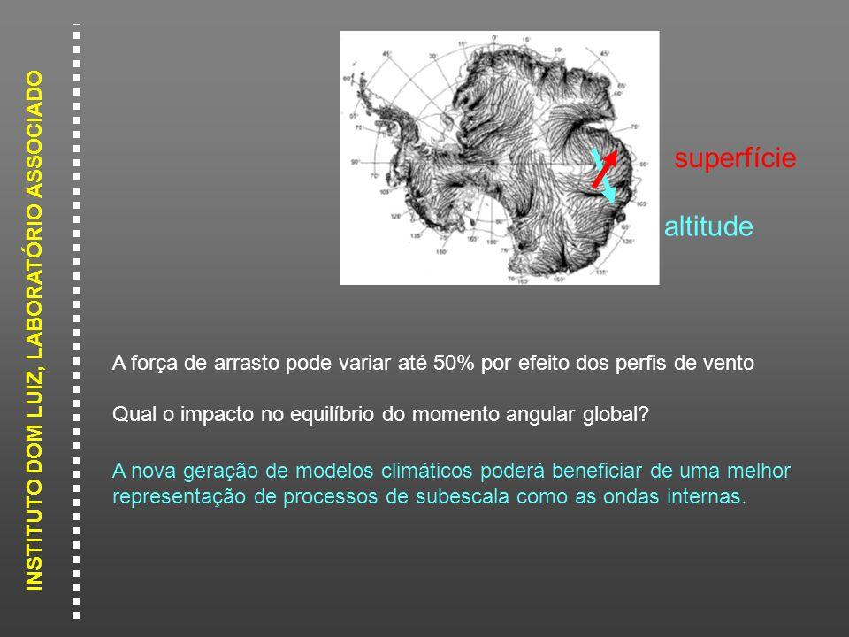 INSTITUTO DOM LUIZ, LABORATÓRIO ASSOCIADO A força de arrasto pode variar até 50% por efeito dos perfis de vento Qual o impacto no equilíbrio do moment