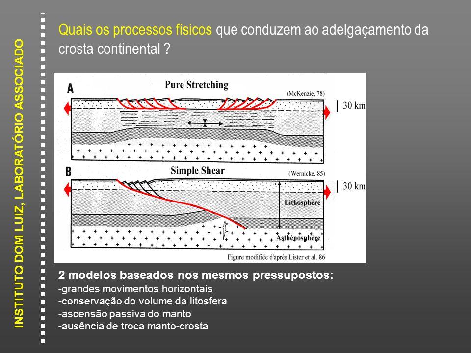 INSTITUTO DOM LUIZ, LABORATÓRIO ASSOCIADO Quais os processos físicos que conduzem ao adelgaçamento da crosta continental ? 2 modelos baseados nos mesm