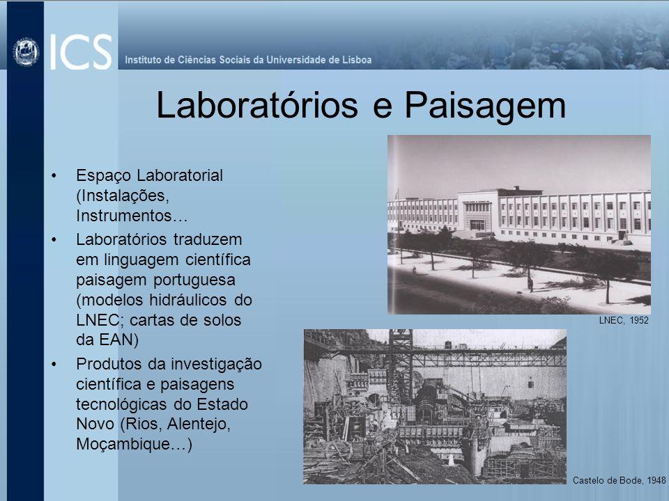 Laboratórios e Paisagem Espaço Laboratorial (Instalações, Instrumentos… Laboratórios traduzem em linguagem científica paisagem portuguesa (modelos hid
