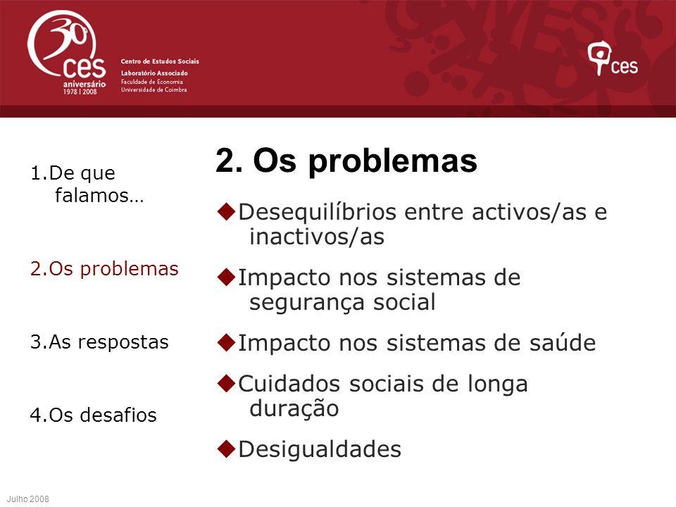 2. Os problemas Desequilíbrios entre activos/as e inactivos/as Impacto nos sistemas de segurança social Impacto nos sistemas de saúde Cuidados sociais