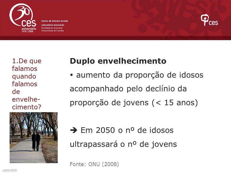 Duplo envelhecimento aumento da proporção de idosos acompanhado pelo declínio da proporção de jovens (< 15 anos) Em 2050 o nº de idosos ultrapassará o