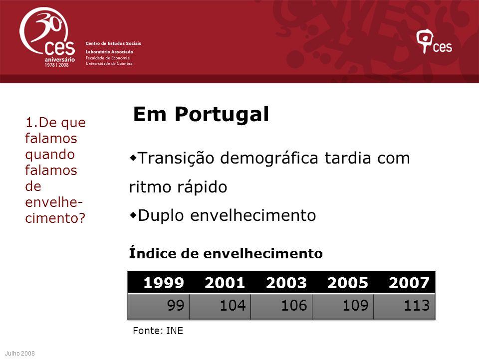 Em Portugal Transição demográfica tardia com ritmo rápido Duplo envelhecimento Índice de envelhecimento Julho 2008 1.De que falamos quando falamos de