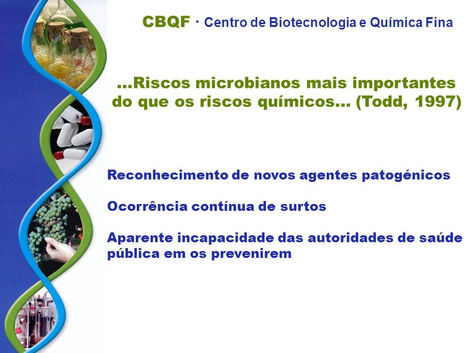 CBQF · Centro de Biotecnologia e Química Fina...Riscos microbianos mais importantes do que os riscos químicos... (Todd, 1997) Reconhecimento de novos
