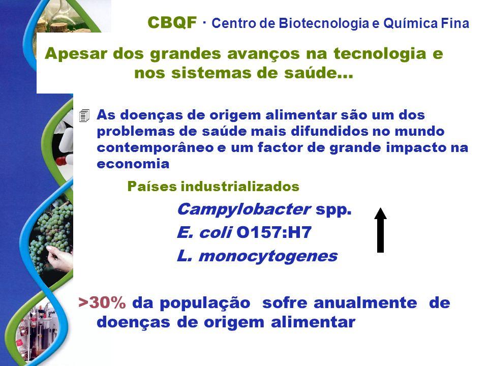 CBQF · Centro de Biotecnologia e Química Fina Apesar dos grandes avanços na tecnologia e nos sistemas de saúde... 4As doenças de origem alimentar são