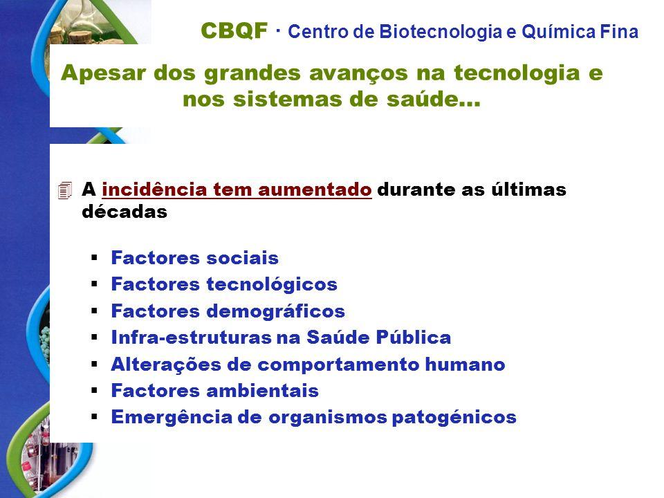 CBQF · Centro de Biotecnologia e Química Fina Apesar dos grandes avanços na tecnologia e nos sistemas de saúde... 4A incidência tem aumentado durante