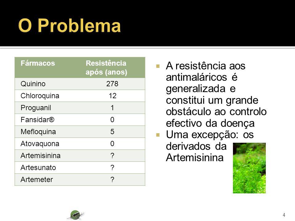 4 FármacosResistência após (anos) Quinino278 Chloroquina12 Proguanil1 Fansidar®0 Mefloquina5 Atovaquona0 Artemisinina? Artesunato? Artemeter? A resist