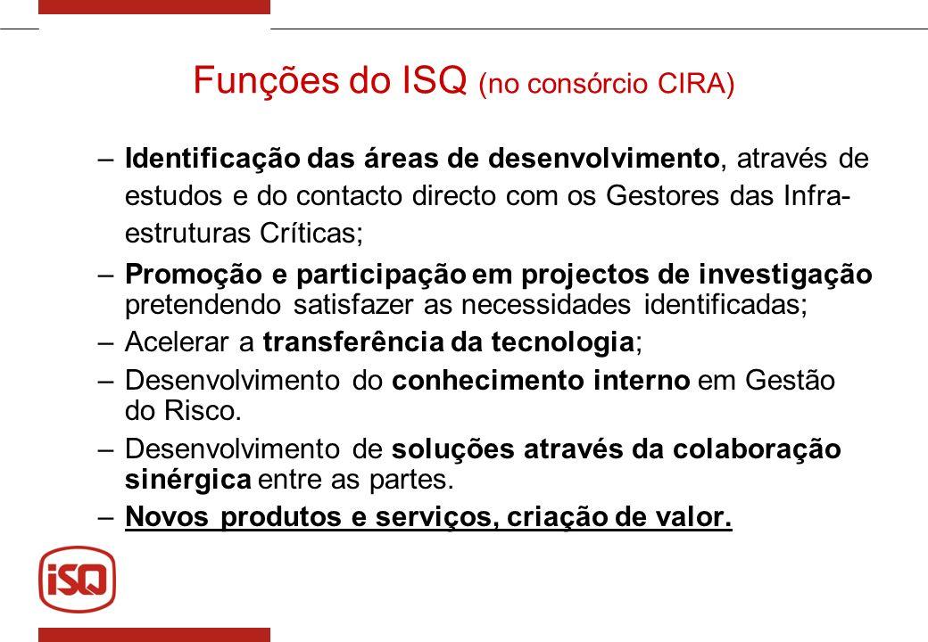 Funções do ISQ (no consórcio CIRA) –Identificação das áreas de desenvolvimento, através de estudos e do contacto directo com os Gestores das Infra- es