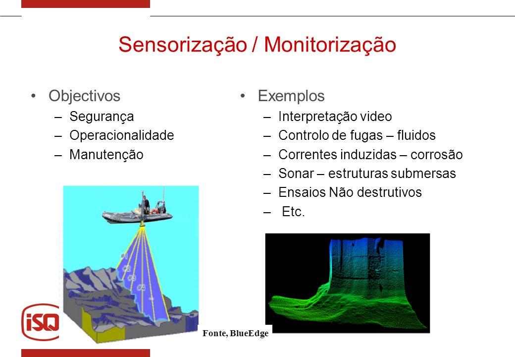 Sensorização / Monitorização Objectivos –Segurança –Operacionalidade –Manutenção Exemplos –Interpretação video –Controlo de fugas – fluidos –Correntes
