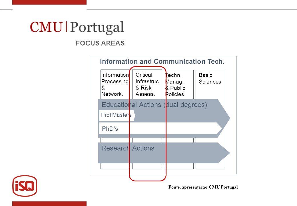Critical Infrastructures & Risk Assessment F.A.