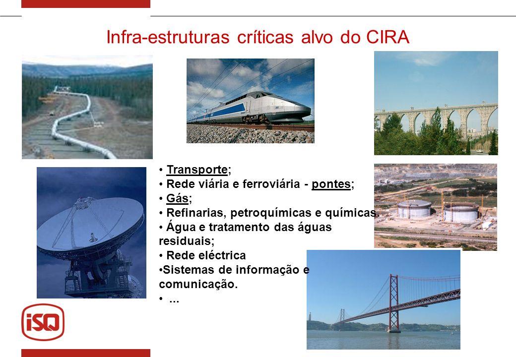 Infra-estruturas críticas alvo do CIRA Transporte; Rede viária e ferroviária - pontes; Gás; Refinarias, petroquímicas e químicas. Água e tratamento da
