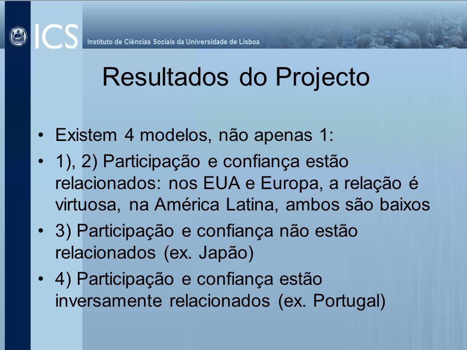 Resultados do Projecto Existem 4 modelos, não apenas 1: 1), 2) Participação e confiança estão relacionados: nos EUA e Europa, a relação é virtuosa, na