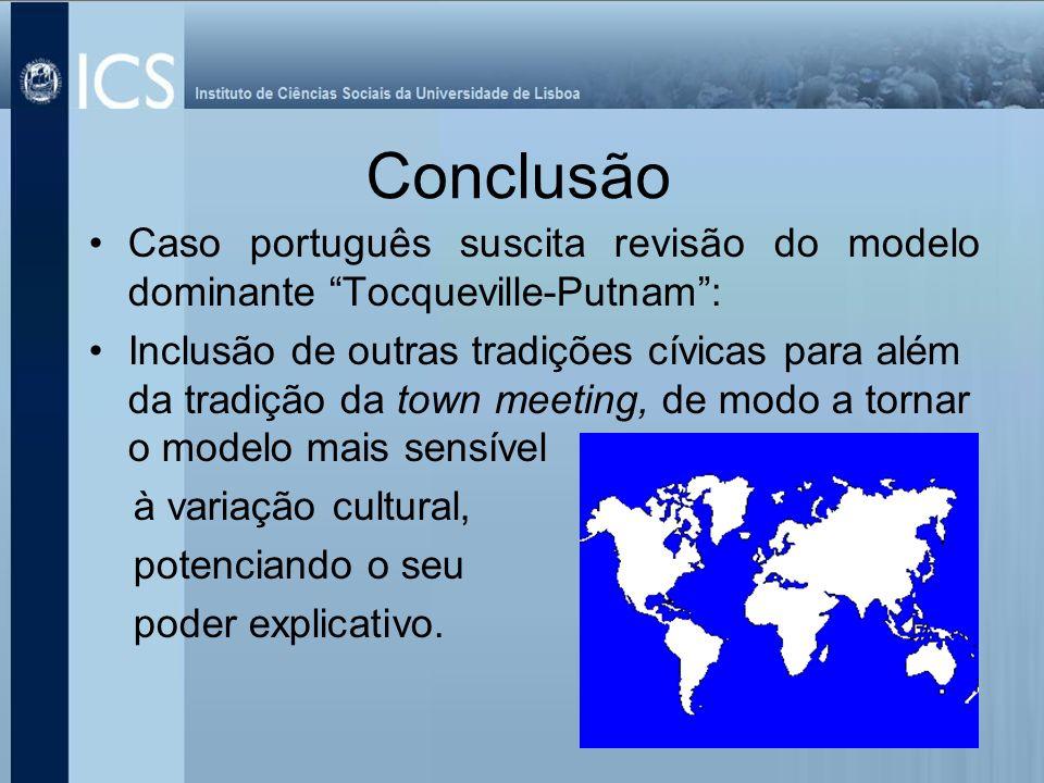 Conclusão Caso português suscita revisão do modelo dominante Tocqueville-Putnam: Inclusão de outras tradições cívicas para além da tradição da town me