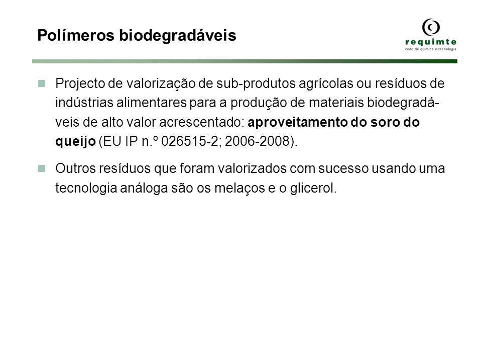 Polímeros biodegradáveis Projecto de valorização de sub-produtos agrícolas ou resíduos de indústrias alimentares para a produção de materiais biodegra