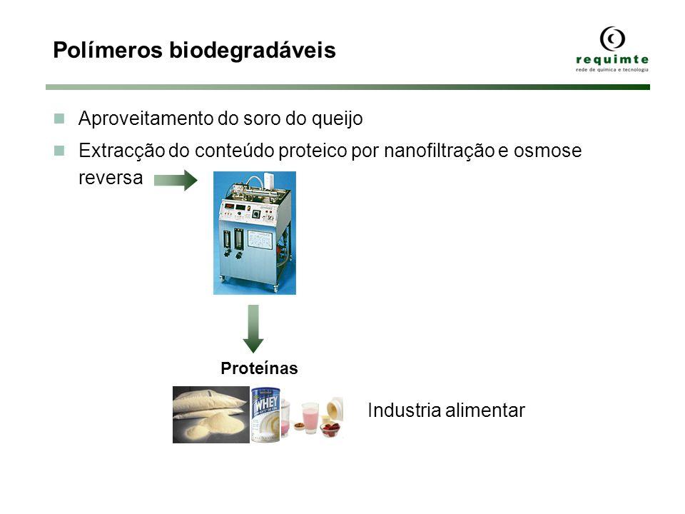 Polímeros biodegradáveis Aproveitamento do soro do queijo Extracção do conteúdo proteico por nanofiltração e osmose reversa Industria alimentar Proteí