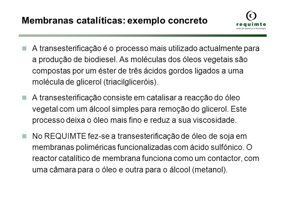 Membranas catalíticas: exemplo concreto A transesterificação é o processo mais utilizado actualmente para a produção de biodiesel. As moléculas dos ól