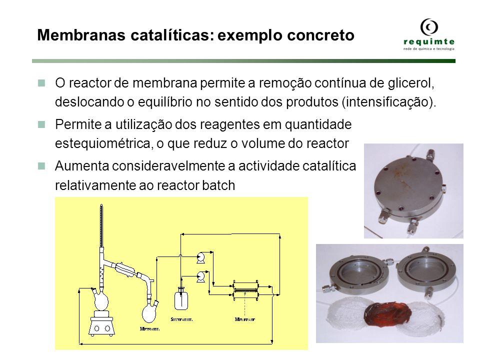 Membranas catalíticas: exemplo concreto O reactor de membrana permite a remoção contínua de glicerol, deslocando o equilíbrio no sentido dos produtos