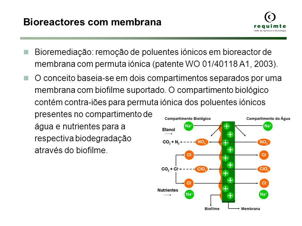 Bioreactores com membrana Bioremediação: remoção de poluentes iónicos em bioreactor de membrana com permuta iónica (patente WO 01/40118 A1, 2003). O c