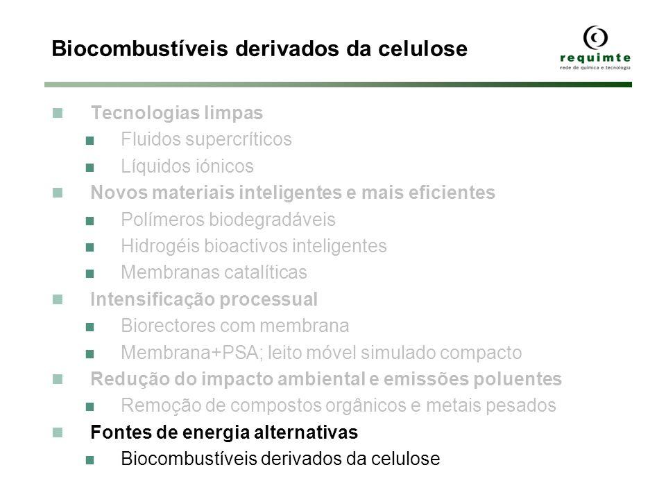 Biocombustíveis derivados da celulose Tecnologias limpas Fluidos supercríticos Líquidos iónicos Novos materiais inteligentes e mais eficientes Polímer
