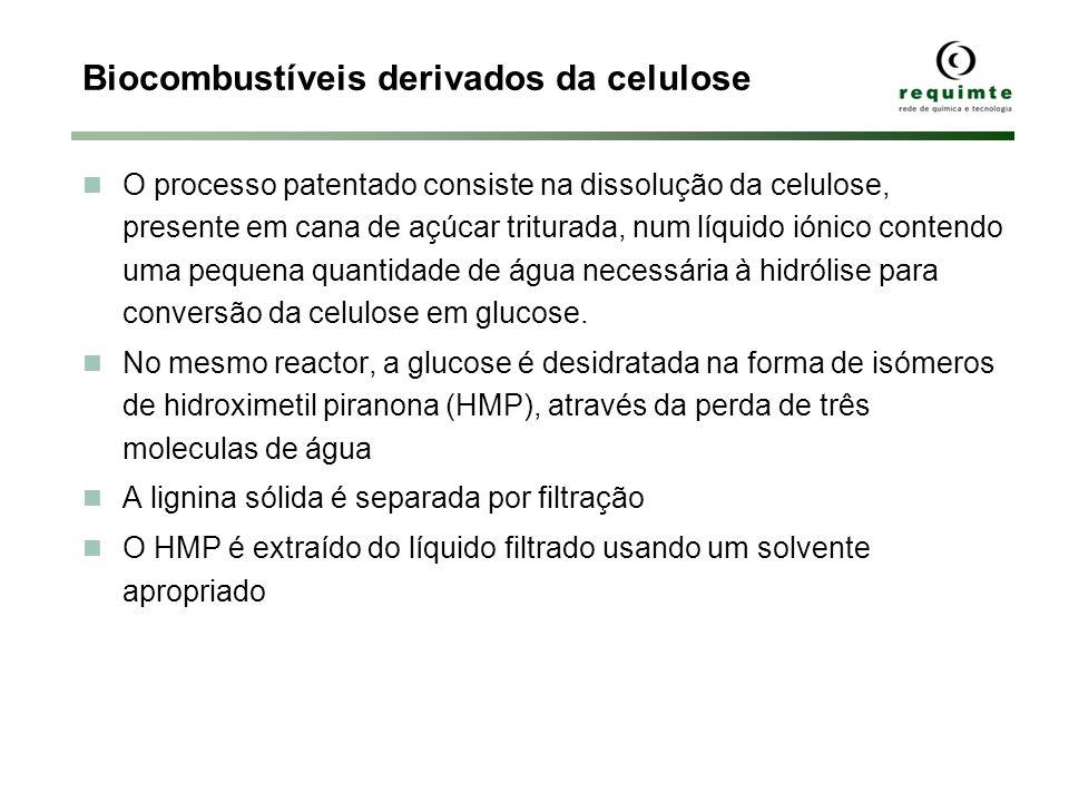 Biocombustíveis derivados da celulose O processo patentado consiste na dissolução da celulose, presente em cana de açúcar triturada, num líquido iónic