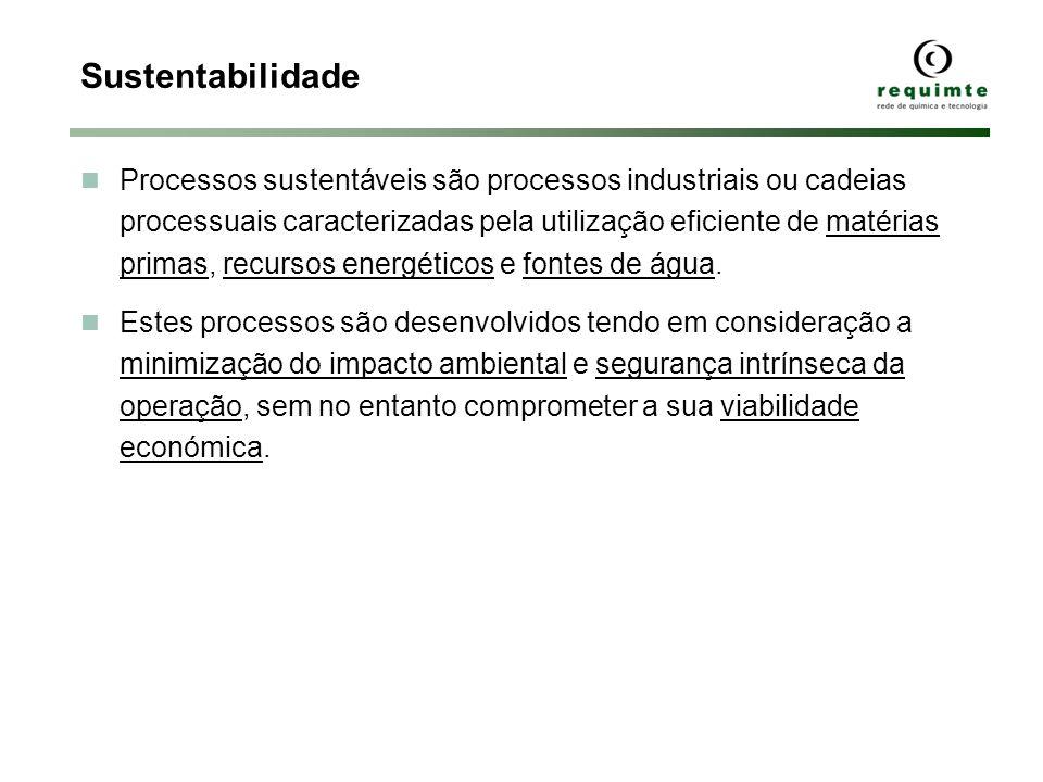 Processos sustentáveis são processos industriais ou cadeias processuais caracterizadas pela utilização eficiente de matérias primas, recursos energéti