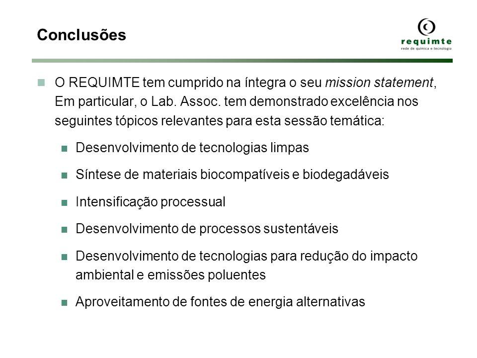 Conclusões O REQUIMTE tem cumprido na íntegra o seu mission statement, Em particular, o Lab. Assoc. tem demonstrado excelência nos seguintes tópicos r