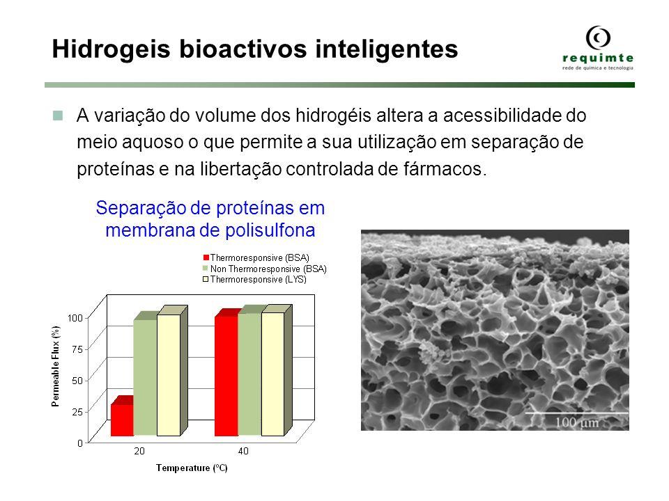 Hidrogeis bioactivos inteligentes A variação do volume dos hidrogéis altera a acessibilidade do meio aquoso o que permite a sua utilização em separaçã