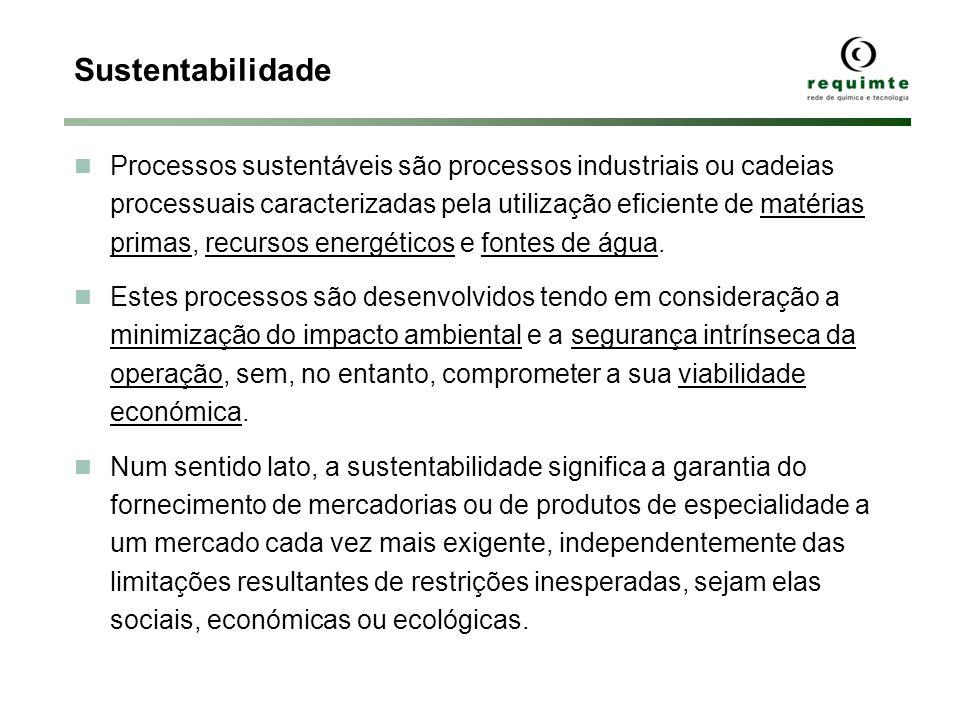 Polímeros biodegradáveis Projecto de valorização de sub-produtos agrícolas ou resíduos de indústrias alimentares para a produção de materiais biodegradá- veis de alto valor acrescentado: aproveitamento do soro do queijo (EU IP n.º 026515-2; 2006-2008).