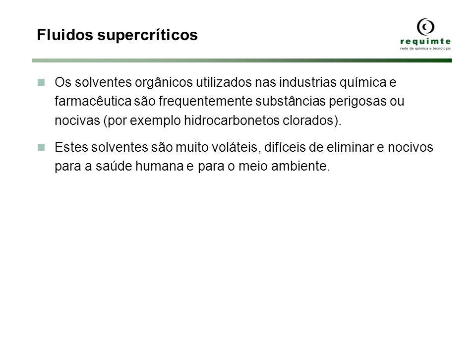 Fluidos supercríticos Os solventes orgânicos utilizados nas industrias química e farmacêutica são frequentemente substâncias perigosas ou nocivas (por exemplo hidrocarbonetos clorados).