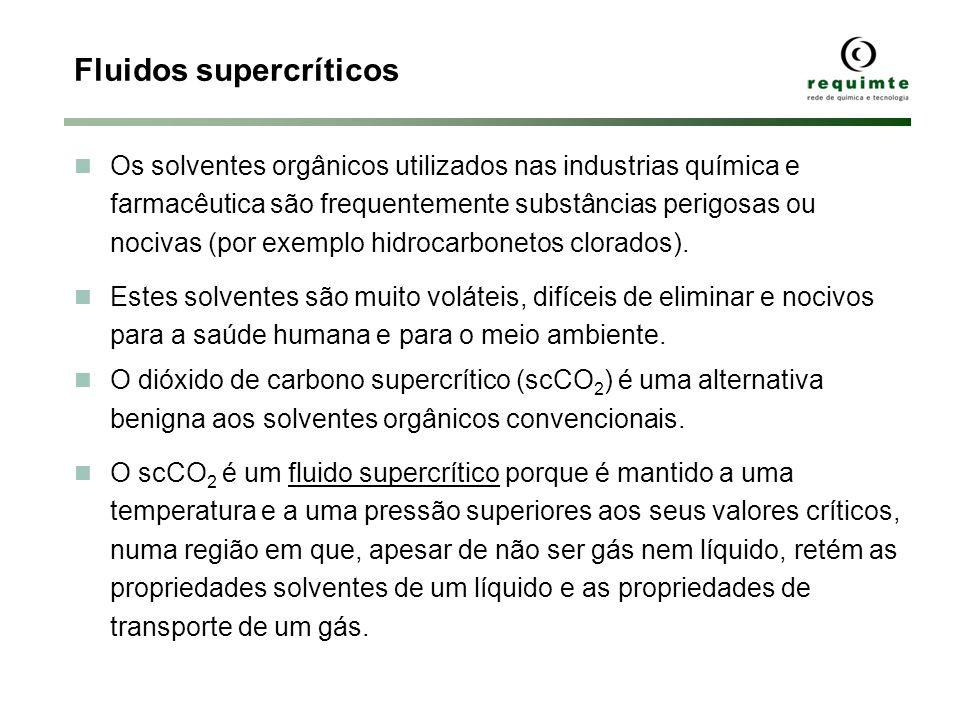 Fluidos supercríticos Os solventes orgânicos utilizados nas industrias química e farmacêutica são frequentemente substâncias perigosas ou nocivas (por