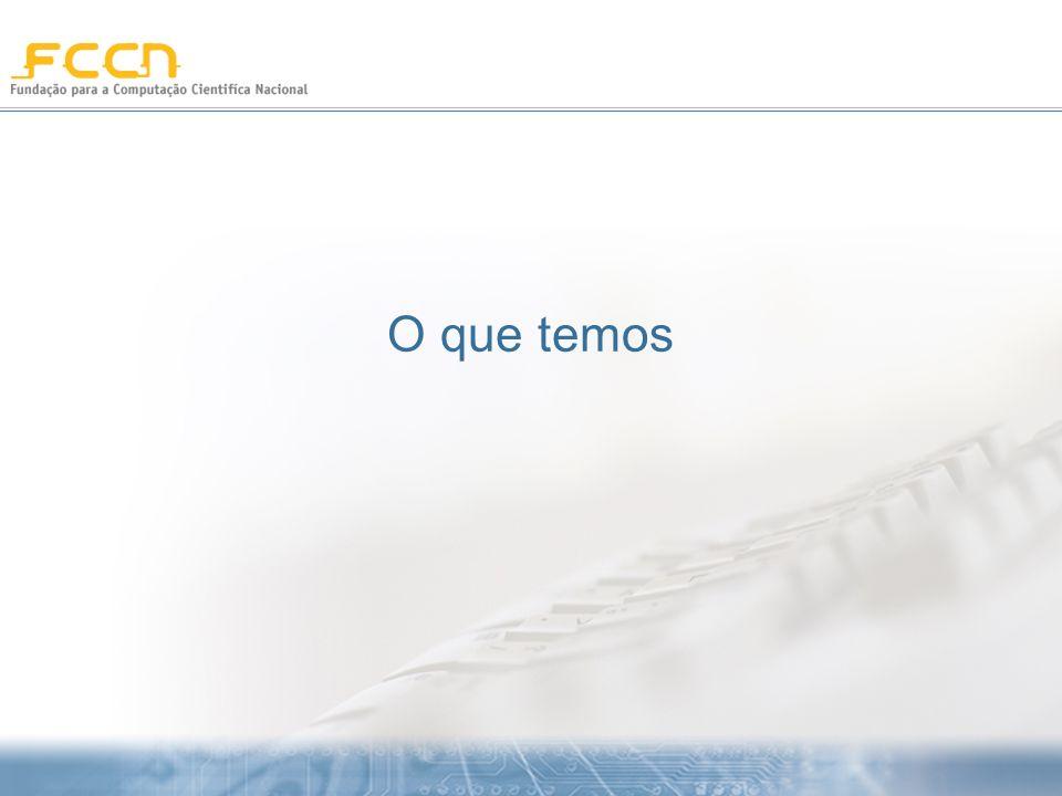 Fibra Óptica da FCCN Fibra existente Lisboa, Coimbra, Aveiro, Porto, Braga Aprox.