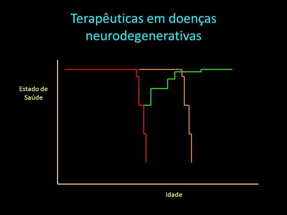 Terapêuticas em doenças neurodegenerativas Idade Estado de Saúde