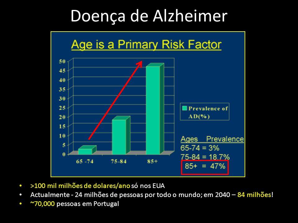 Doença de Alzheimer >100 mil milhões de dolares/ano só nos EUA Actualmente - 24 milhões de pessoas por todo o mundo; em 2040 – 84 milhões! ~70,000 pes