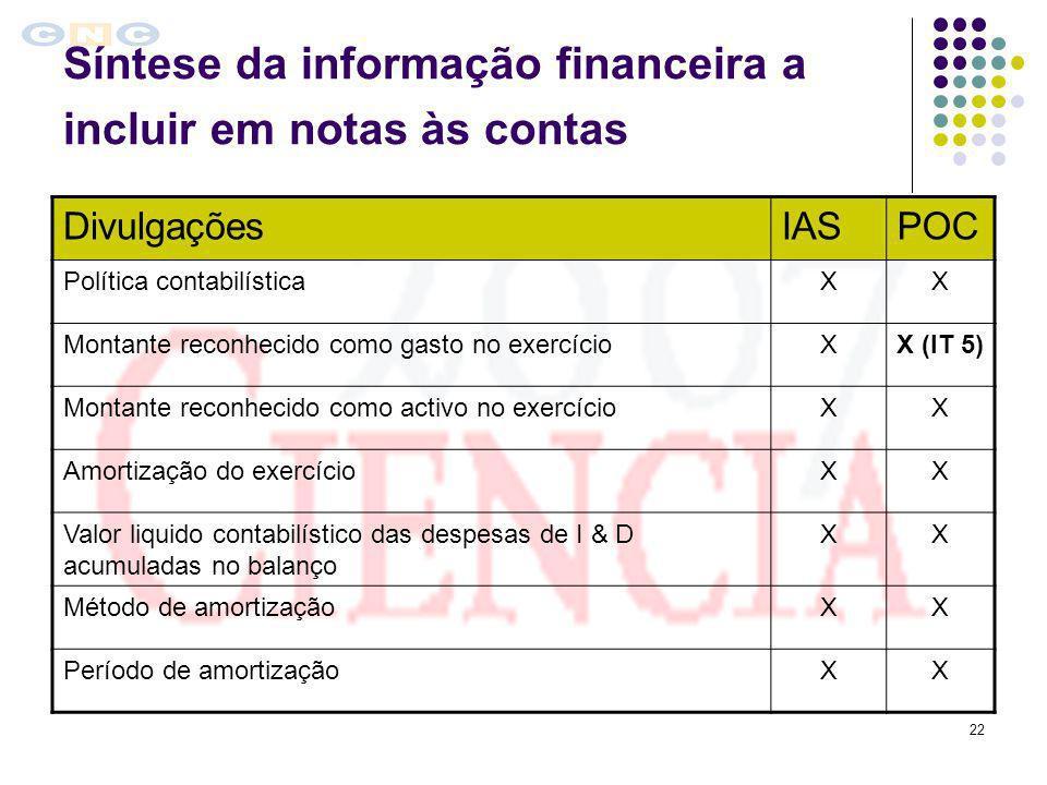 22 Síntese da informação financeira a incluir em notas às contas DivulgaçõesIASPOC Política contabilísticaXX Montante reconhecido como gasto no exercí