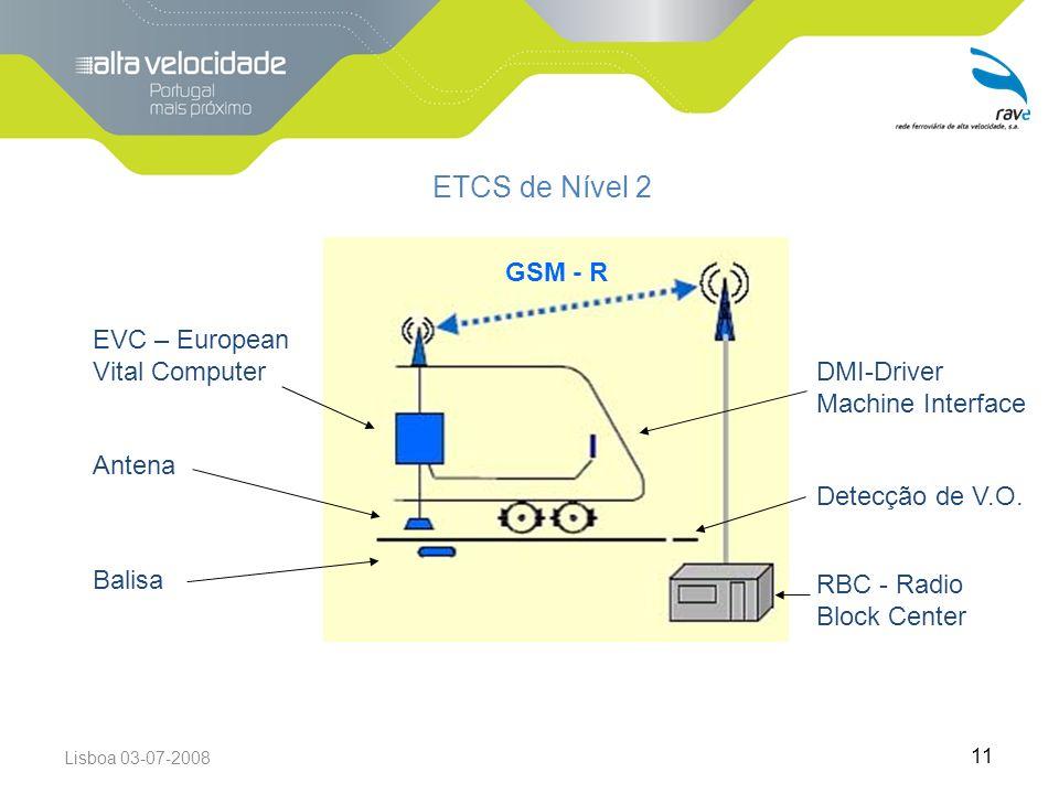 Lisboa 03-07-2008 11 ETCS de Nível 2 EVC – European Vital Computer Antena Balisa DMI-Driver Machine Interface GSM - R RBC - Radio Block Center Detecção de V.O.