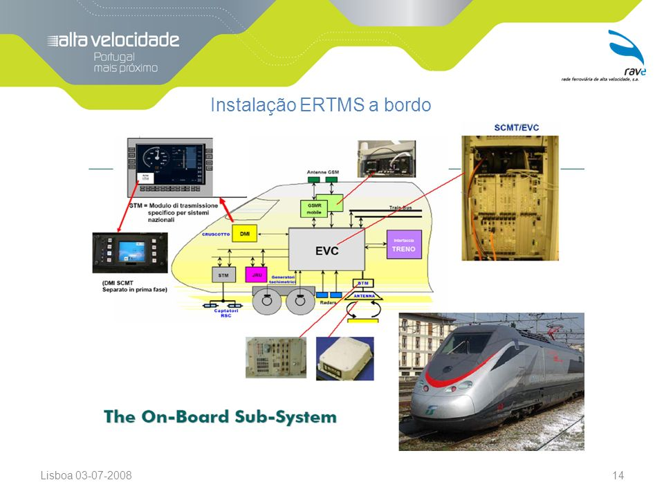 Lisboa 03-07-200814 Instalação ERTMS a bordo