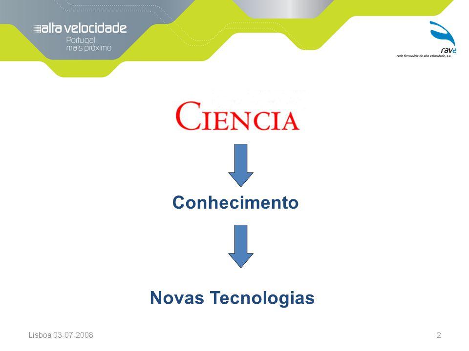 Lisboa 03-07-20082 Conhecimento Novas Tecnologias