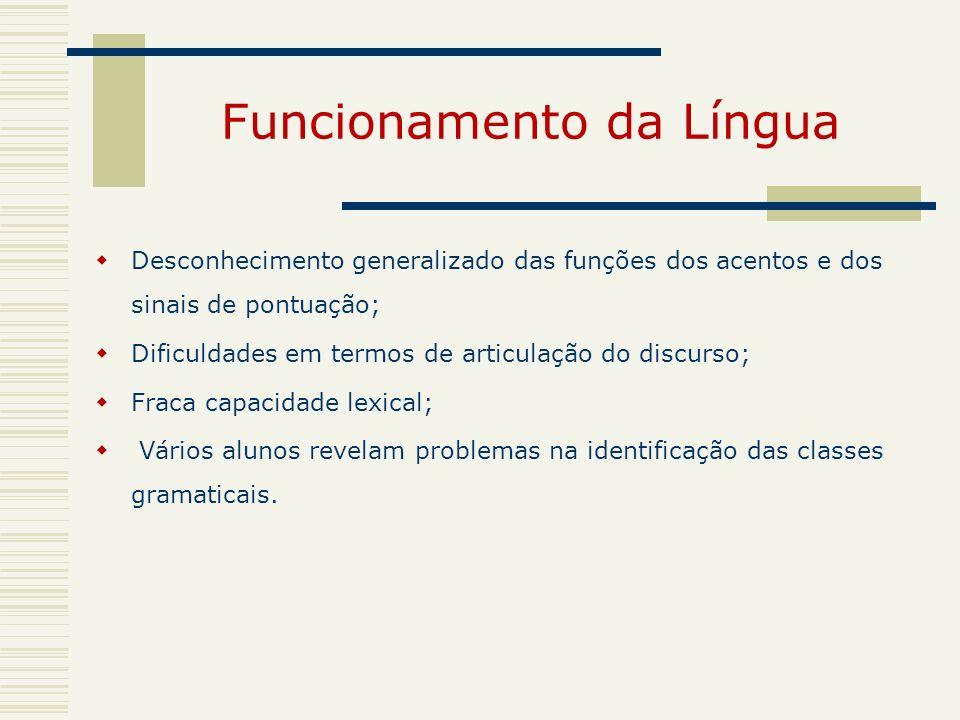 Funcionamento da Língua Desconhecimento generalizado das funções dos acentos e dos sinais de pontuação; Dificuldades em termos de articulação do discu