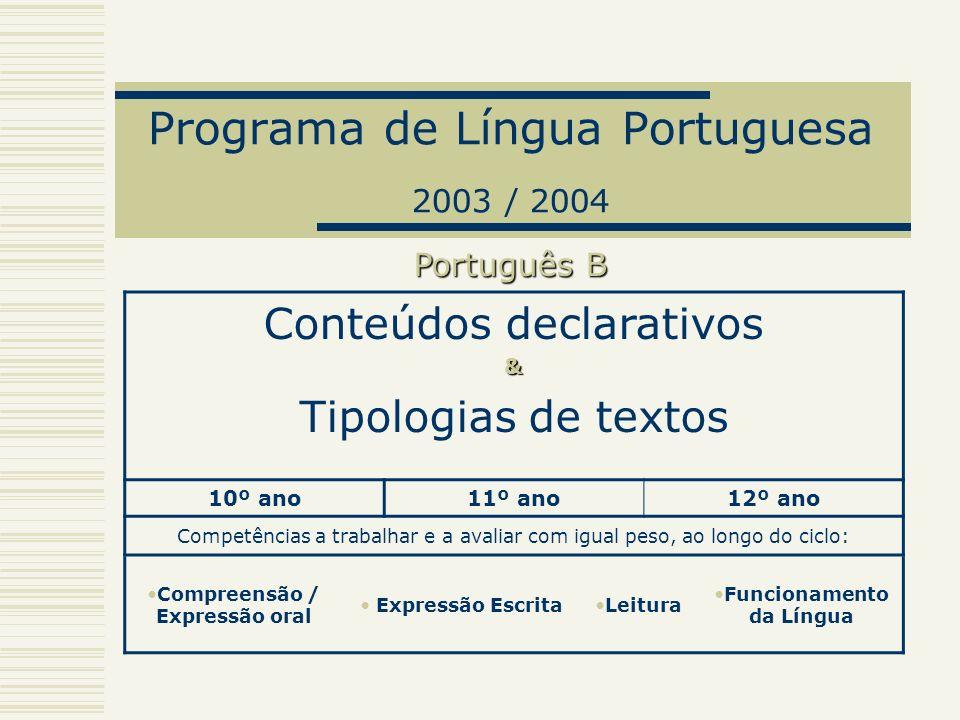 Programa de Língua Portuguesa 2003 / 2004 Conteúdos declarativos& Tipologias de textos 10º ano11º ano12º ano Competências a trabalhar e a avaliar com
