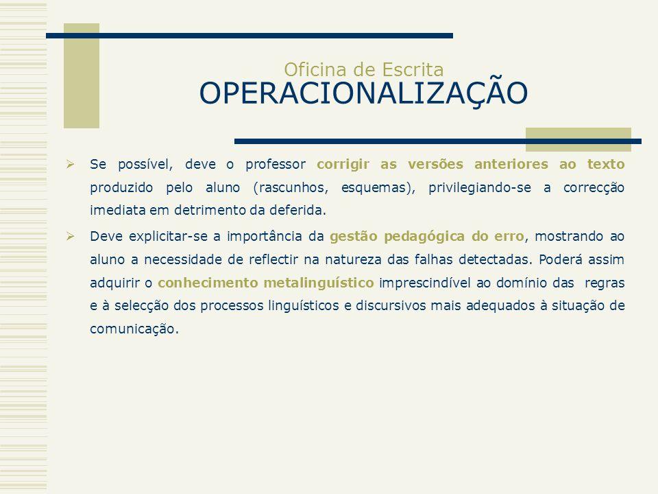 Oficina de Escrita OPERACIONALIZAÇÃO Se possível, deve o professor corrigir as versões anteriores ao texto produzido pelo aluno (rascunhos, esquemas),