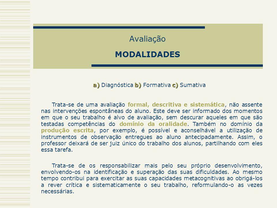 Avaliação MODALIDADES a)b)c) a) Diagnóstica b) Formativa c) Sumativa Trata-se de uma avaliação formal, descritiva e sistemática, não assente nas inter