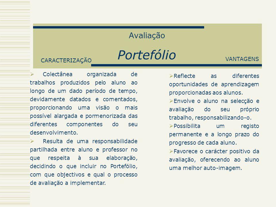 Avaliação Portefólio CARACTERIZAÇÃO Colectânea organizada de trabalhos produzidos pelo aluno ao longo de um dado período de tempo, devidamente datados
