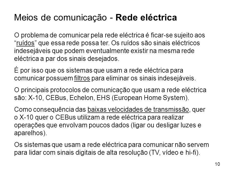 10 Meios de comunicação - Rede eléctrica O problema de comunicar pela rede eléctrica é ficar-se sujeito aosruídos que essa rede possa ter. Os ruídos s