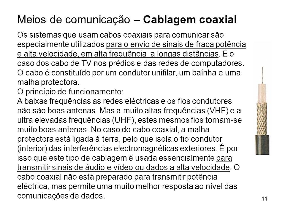 11 Meios de comunicação – Cablagem coaxial Os sistemas que usam cabos coaxiais para comunicar são especialmente utilizados para o envio de sinais de f