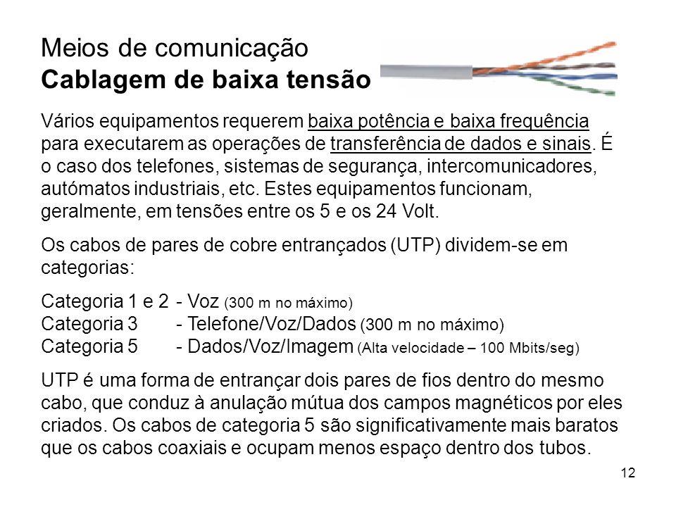 12 Meios de comunicação Cablagem de baixa tensão Vários equipamentos requerem baixa potência e baixa frequência para executarem as operações de transf
